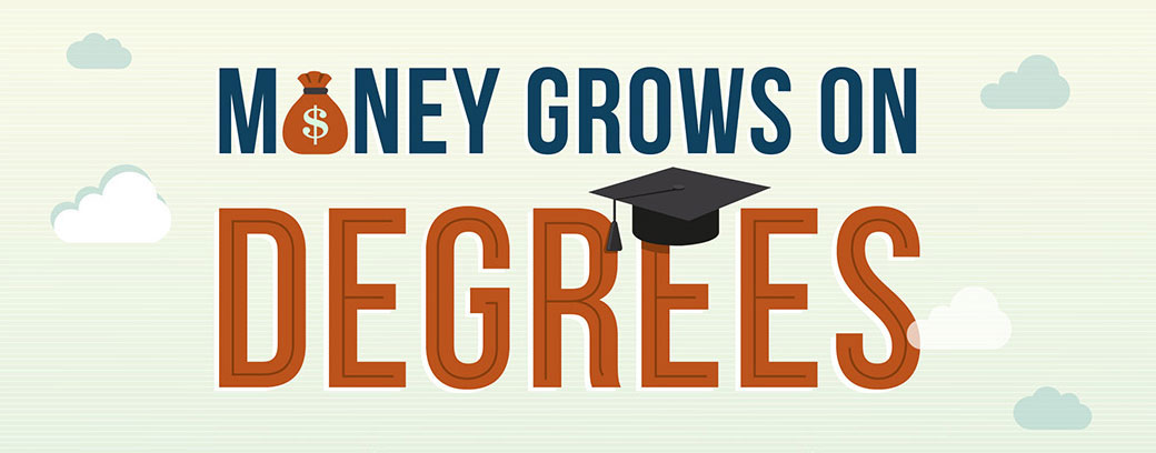 Money Grows on Degrees